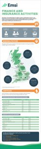 Emsi Sector Infographics: Finance and Insurance Activities