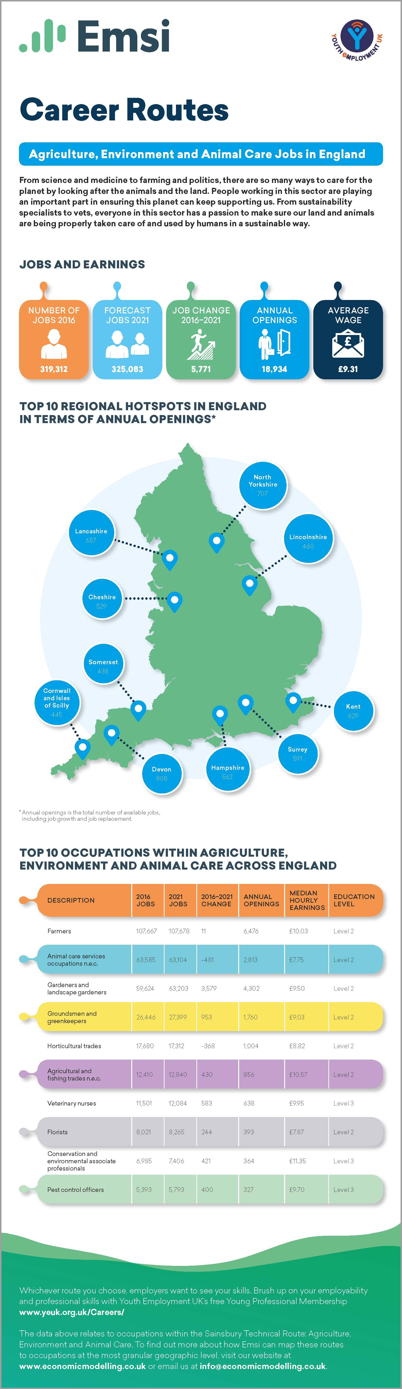 naw-infographics_vfinal_agriculture