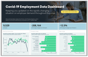 Our New Covid-19 Employment Data Dashboard is Now Live
