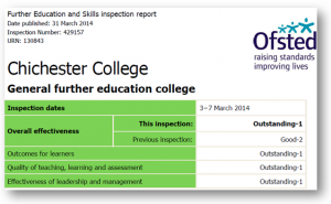 Chichester Ofsted